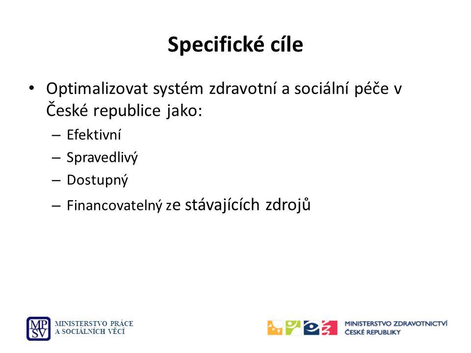 Specifické cíle Optimalizovat systém zdravotní a sociální péče v České republice jako: – Efektivní – Spravedlivý – Dostupný – Financovatelný z e stávajících zdrojů MINISTERSTVO PRÁCE A SOCIÁLNÍCH VĚCÍ