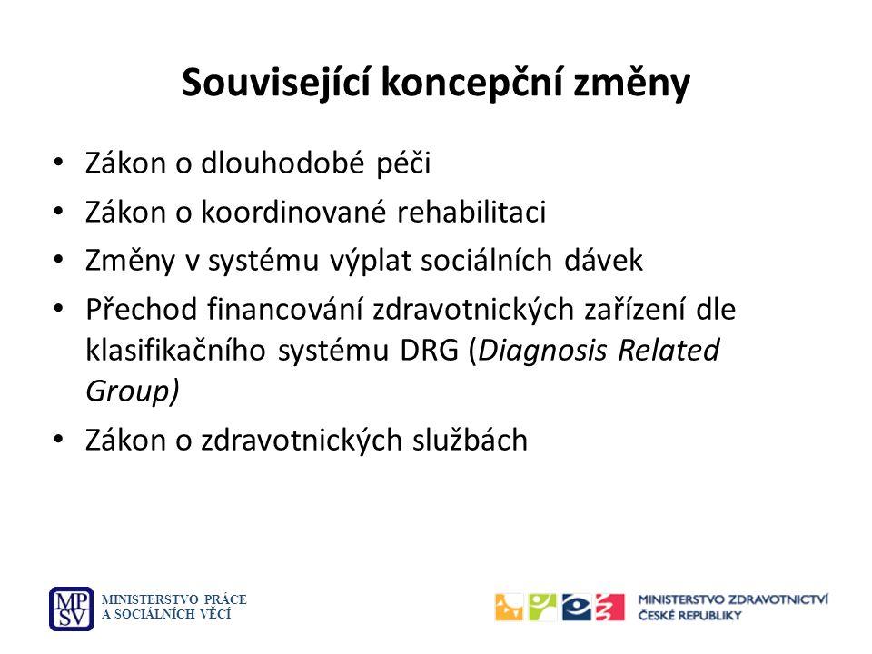 Související koncepční změny Zákon o dlouhodobé péči Zákon o koordinované rehabilitaci Změny v systému výplat sociálních dávek Přechod financování zdra
