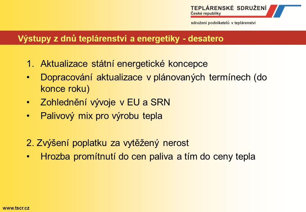 sdružení podnikatelů v teplárenství www.tscr.cz Výstupy z dnů teplárenství a energetiky - desatero 1.Aktualizace státní energetické koncepce Dopracování aktualizace v plánovaných termínech (do konce roku) Zohlednění vývoje v EU a SRN Palivový mix pro výrobu tepla 2.