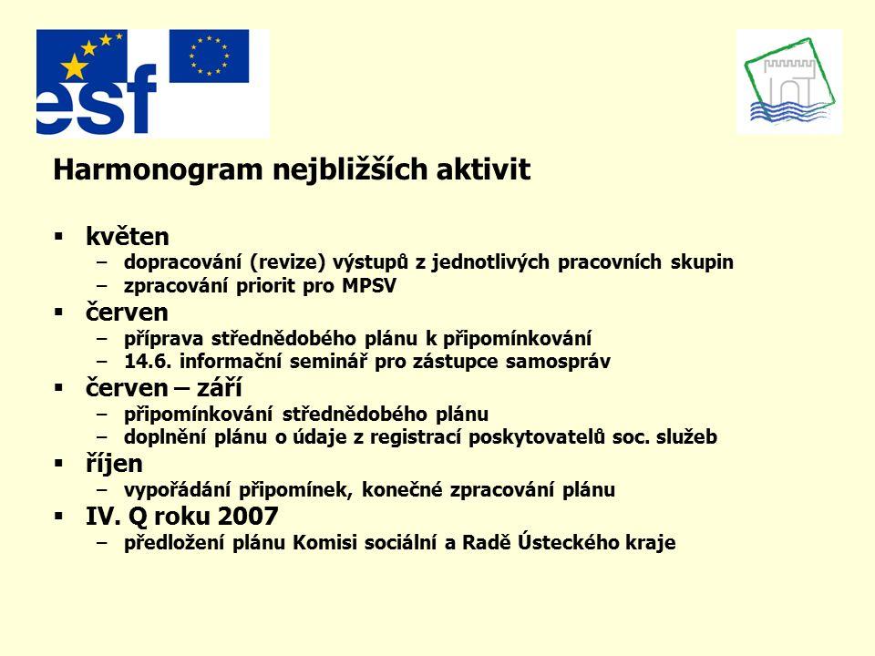 Harmonogram nejbližších aktivit  květen –dopracování (revize) výstupů z jednotlivých pracovních skupin –zpracování priorit pro MPSV  červen –příprava střednědobého plánu k připomínkování –14.6.