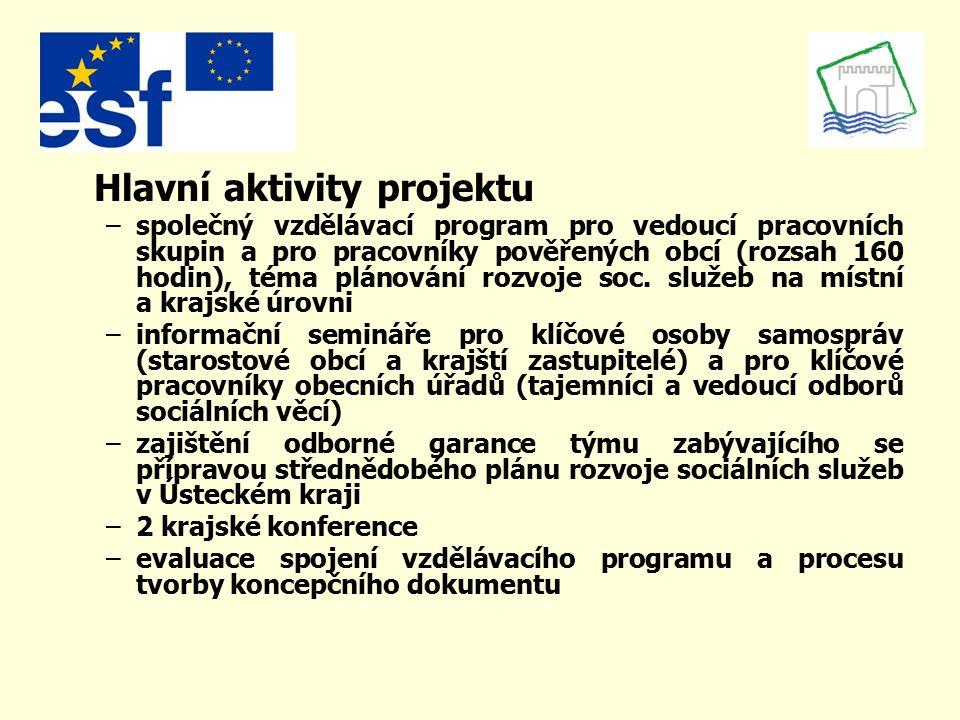 Hlavní aktivity projektu –společný vzdělávací program pro vedoucí pracovních skupin a pro pracovníky pověřených obcí (rozsah 160 hodin), téma plánování rozvoje soc.
