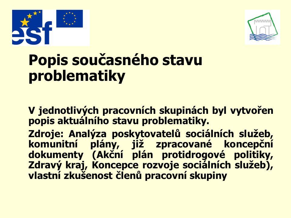 Popis současného stavu problematiky V jednotlivých pracovních skupinách byl vytvořen popis aktuálního stavu problematiky. Zdroje: Analýza poskytovatel