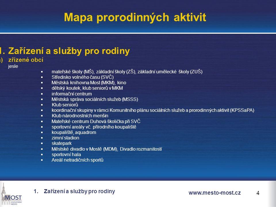 www.mesto-most.cz Mapa prorodinných aktivit 1.Zařízení a služby pro rodiny b)nejsou zřízené obcí  MŠ Borůvka  střední a vyšší odborné školy, vysoké školy, Universita 3.