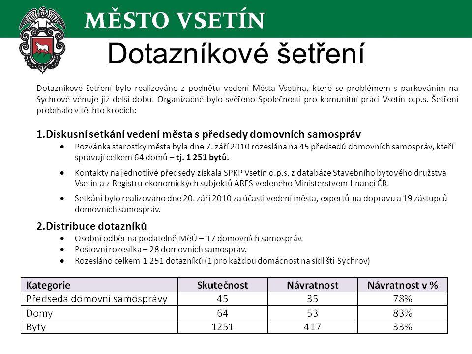 Dotazníkové šetření Dotazníkové šetření bylo realizováno z podnětu vedení Města Vsetína, které se problémem s parkováním na Sychrově věnuje již delší dobu.