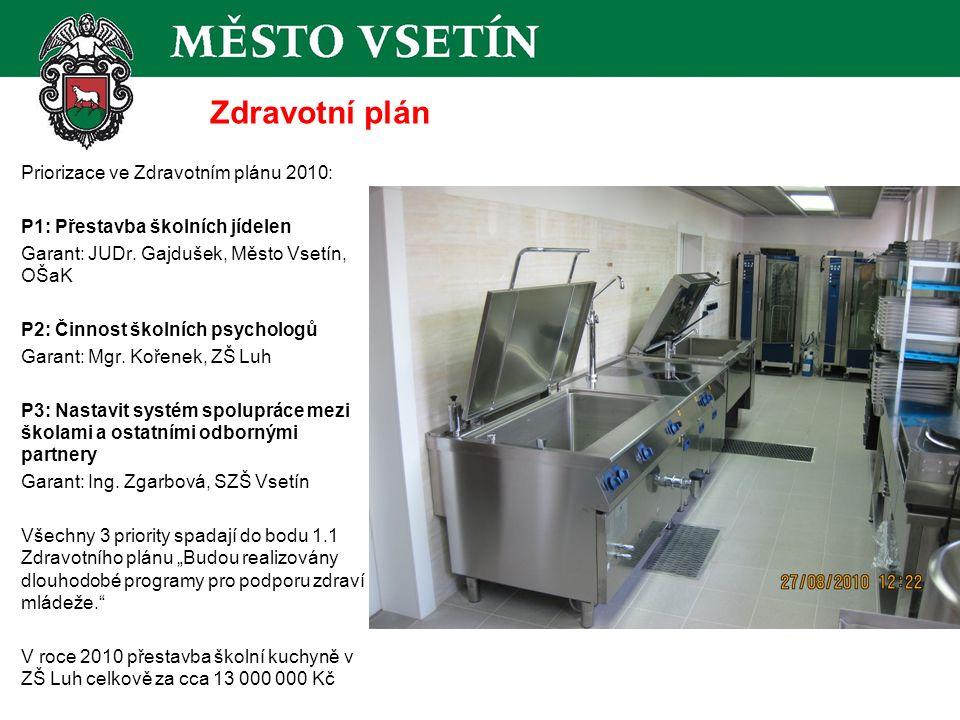 Zdravotní plán Priorizace ve Zdravotním plánu 2010: P1: Přestavba školních jídelen Garant: JUDr.