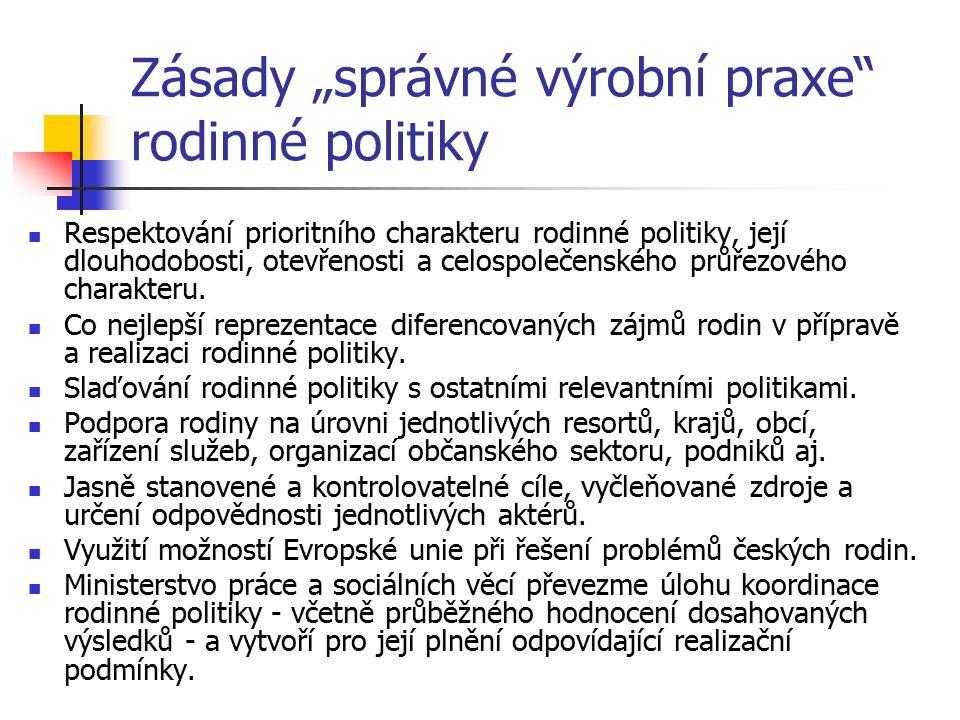 """Zásady """"správné výrobní praxe rodinné politiky Respektování prioritního charakteru rodinné politiky, její dlouhodobosti, otevřenosti a celospolečenského průřezového charakteru."""