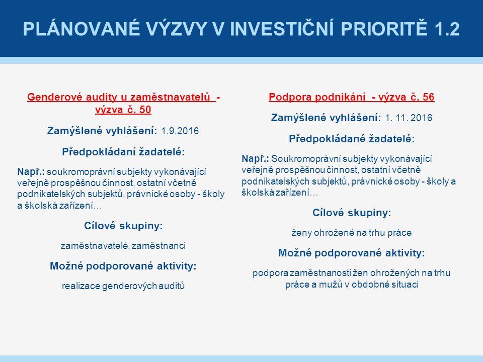 PLÁNOVANÉ VÝZVY V INVESTIČNÍ PRIORITĚ 1.2 Genderové audity u zaměstnavatelů - výzva č.