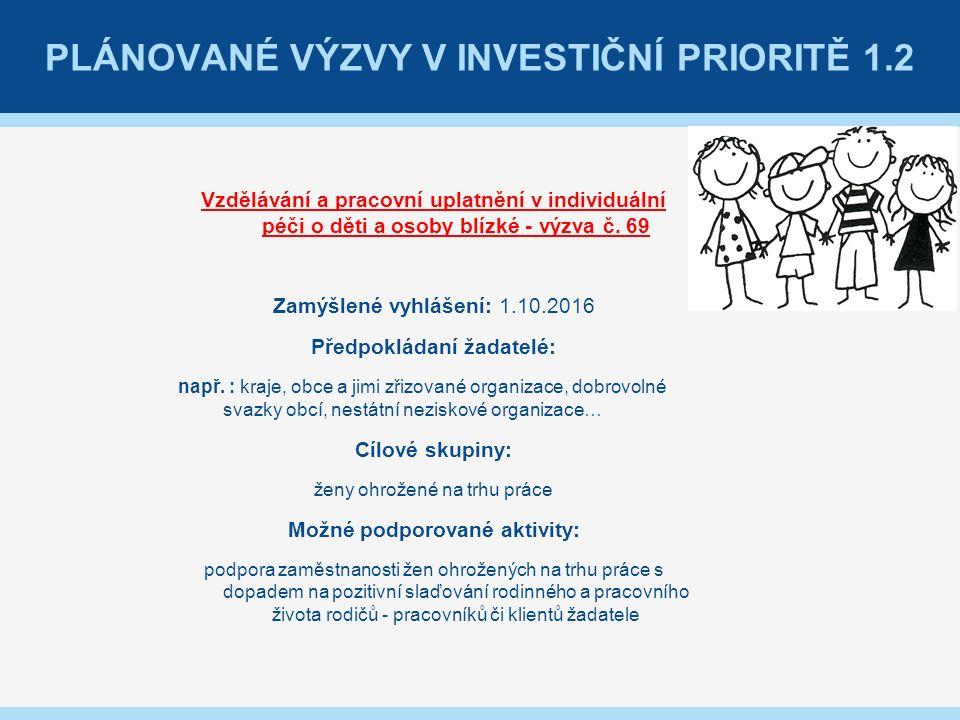 PLÁNOVANÉ VÝZVY V INVESTIČNÍ PRIORITĚ 1.2 Vzdělávání a pracovní uplatnění v individuální péči o děti a osoby blízké - výzva č.