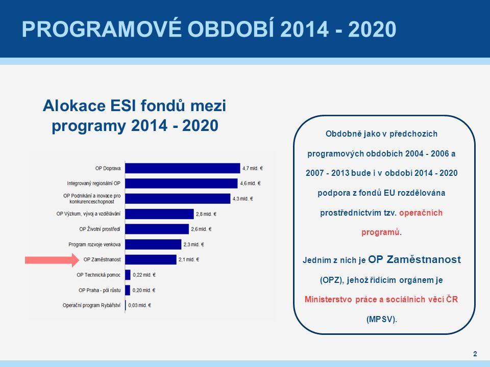 PROGRAMOVÉ OBDOBÍ 2014 - 2020 Alokace ESI fondů mezi programy 2014 - 2020 Obdobně jako v předchozích programových obdobích 2004 - 2006 a 2007 - 2013 bude i v období 2014 - 2020 podpora z fondů EU rozdělována prostřednictvím tzv.