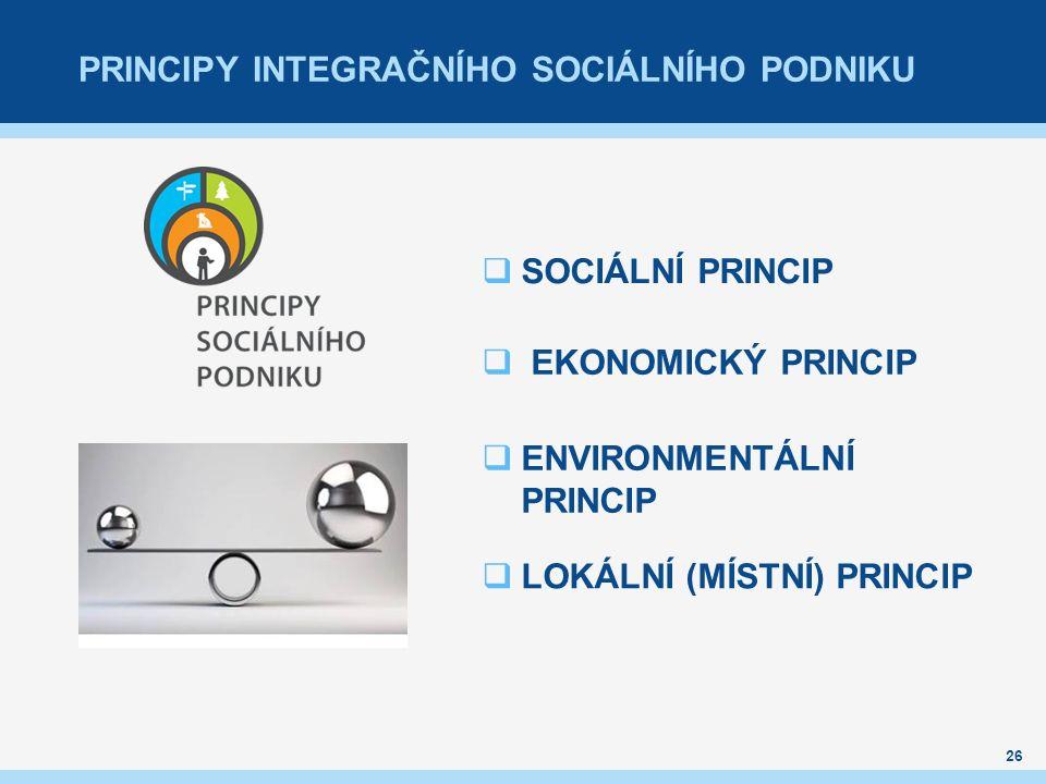 PRINCIPY INTEGRAČNÍHO SOCIÁLNÍHO PODNIKU  EKONOMICKÝ PRINCIP  LOKÁLNÍ (MÍSTNÍ) PRINCIP  SOCIÁLNÍ PRINCIP  ENVIRONMENTÁLNÍ PRINCIP 26
