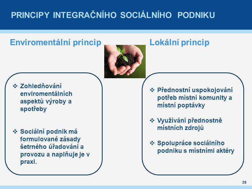 PRINCIPY INTEGRAČNÍHO SOCIÁLNÍHO PODNIKU 28 Enviromentální princip Lokální princip  Zohledňování enviromentálních aspektů výroby a spotřeby  Sociální podnik má formulované zásady šetrného úřadování a provozu a naplňuje je v praxi.