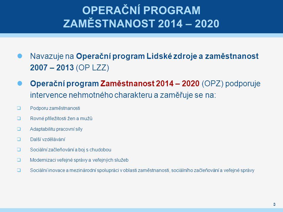 OPERAČNÍ PROGRAM ZAMĚSTNANOST 2014 – 2020 Navazuje na Operační program Lidské zdroje a zaměstnanost 2007 – 2013 (OP LZZ) Operační program Zaměstnanost 2014 – 2020 (OPZ) podporuje intervence nehmotného charakteru a zaměřuje se na:  Podporu zaměstnanosti  Rovné příležitosti žen a mužů  Adaptabilitu pracovní síly  Další vzdělávání  Sociální začleňování a boj s chudobou  Modernizaci veřejné správy a veřejných služeb  Sociální inovace a mezinárodní spolupráci v oblasti zaměstnanosti, sociálního začleňování a veřejné správy 3