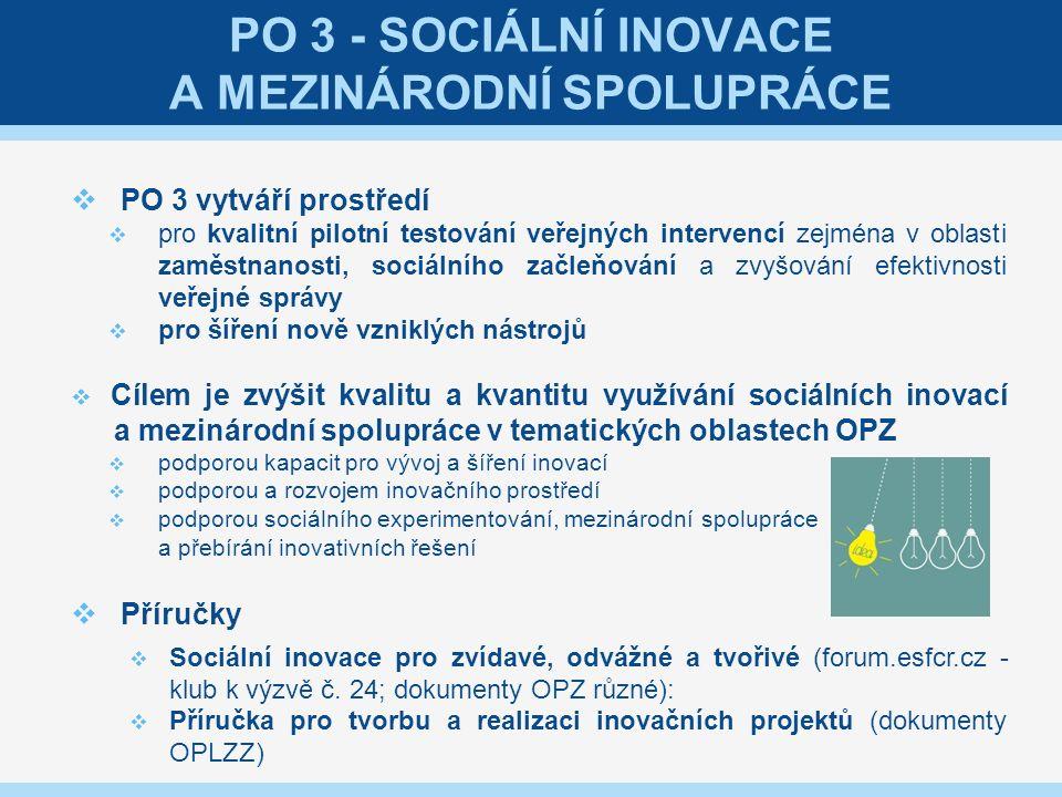 PO 3 - SOCIÁLNÍ INOVACE A MEZINÁRODNÍ SPOLUPRÁCE  PO 3 vytváří prostředí  pro kvalitní pilotní testování veřejných intervencí zejména v oblasti zaměstnanosti, sociálního začleňování a zvyšování efektivnosti veřejné správy  pro šíření nově vzniklých nástrojů  Cílem je zvýšit kvalitu a kvantitu využívání sociálních inovací a mezinárodní spolupráce v tematických oblastech OPZ  podporou kapacit pro vývoj a šíření inovací  podporou a rozvojem inovačního prostředí  podporou sociálního experimentování, mezinárodní spolupráce a přebírání inovativních řešení  Příručky  Sociální inovace pro zvídavé, odvážné a tvořivé (forum.esfcr.cz - klub k výzvě č.