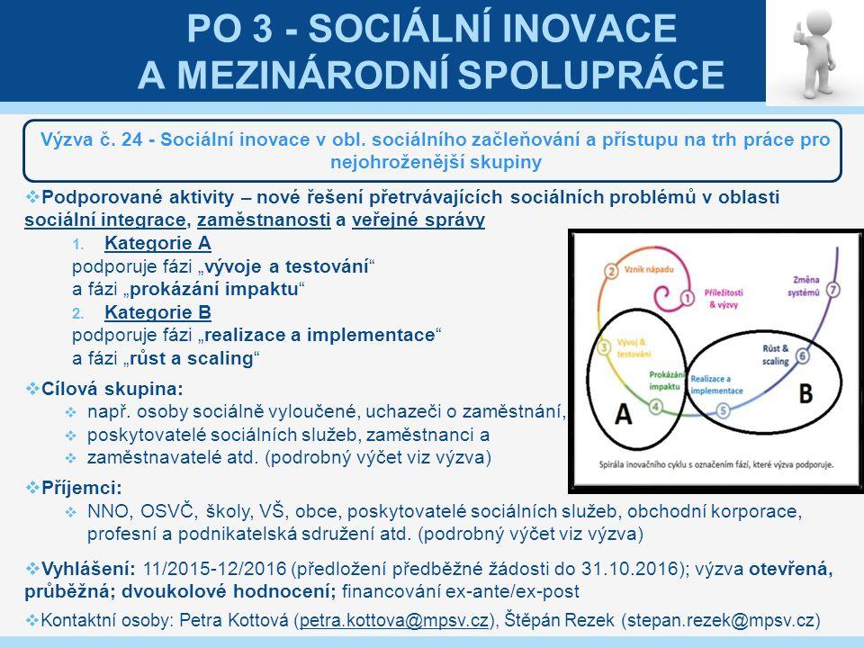 PO 3 - SOCIÁLNÍ INOVACE A MEZINÁRODNÍ SPOLUPRÁCE Výzva č.