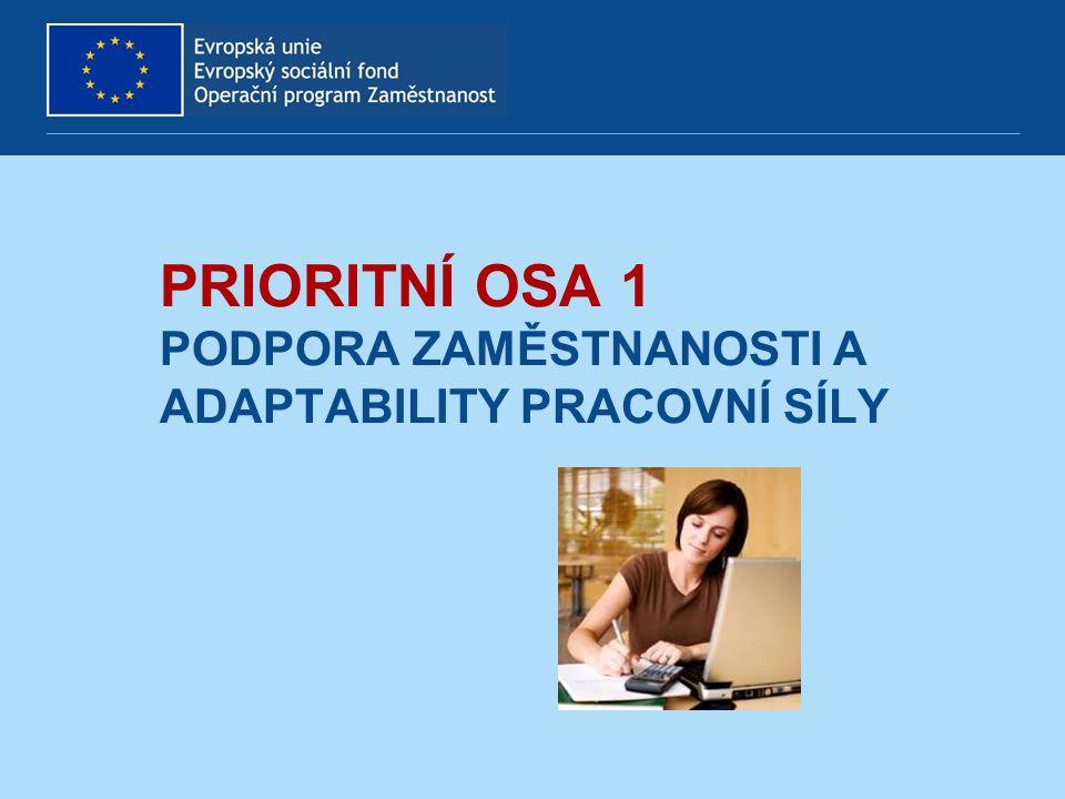 HODNOCENÍ A VÝBĚR PROJEKTŮ Formální hodnocení a hodnocení přijatelnosti Věcné hodnocení Výběrová komise 56