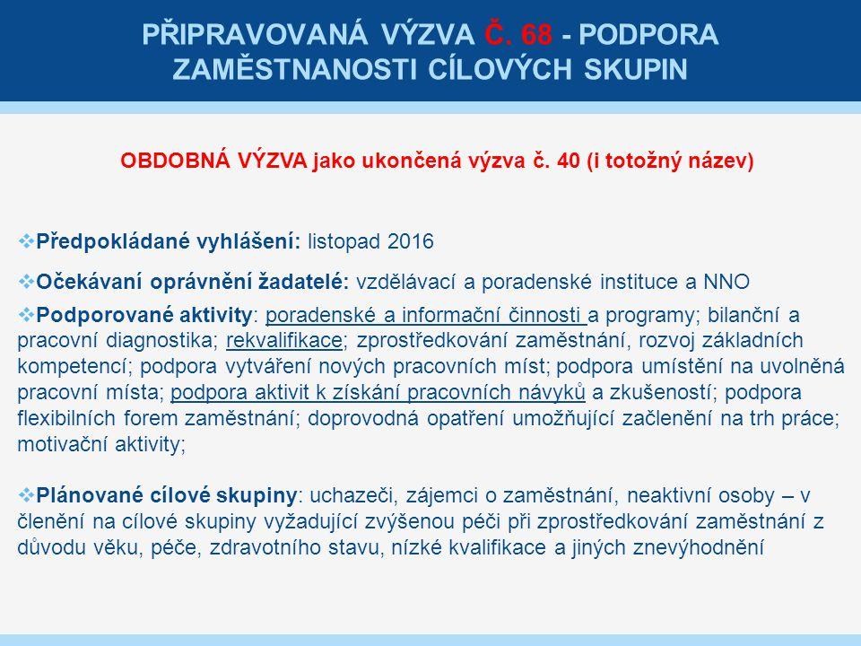 PODPORA SOCIÁLNÍHO PODNIKÁNÍ - VÝZVA Č.