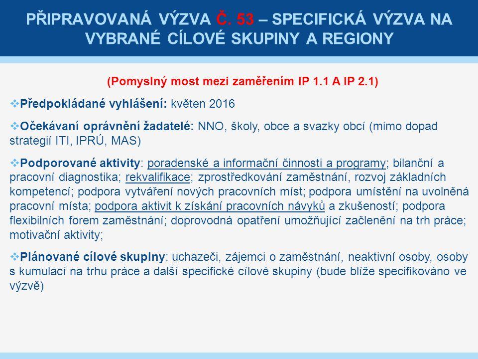 VÝZVY V IP 2.2 V ROCE 2016 o Výzva č.