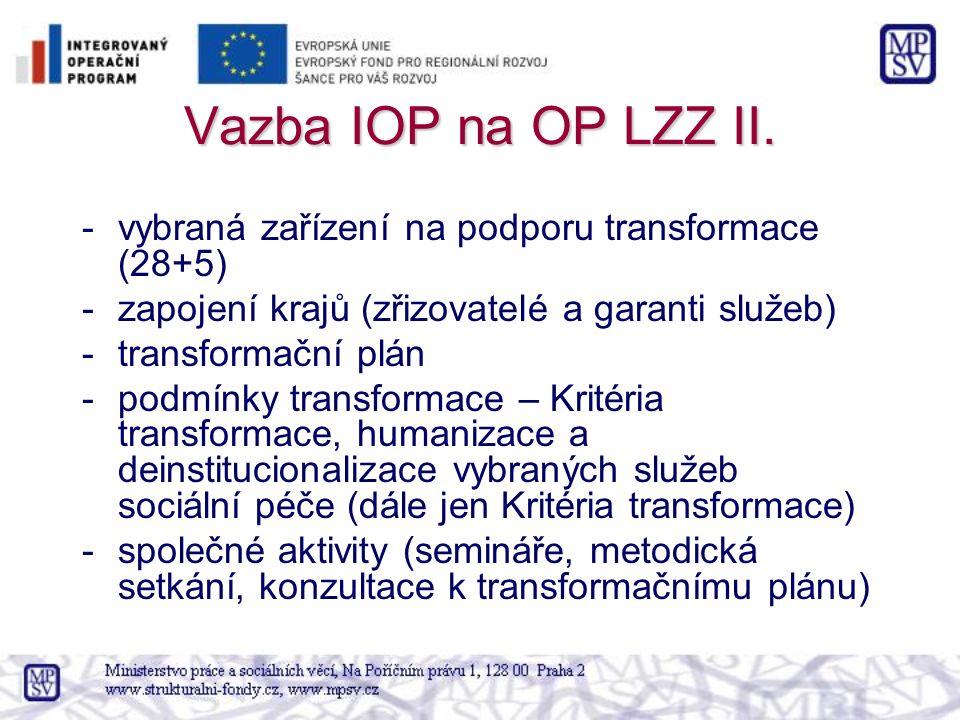 Vazba IOP na OP LZZ II.