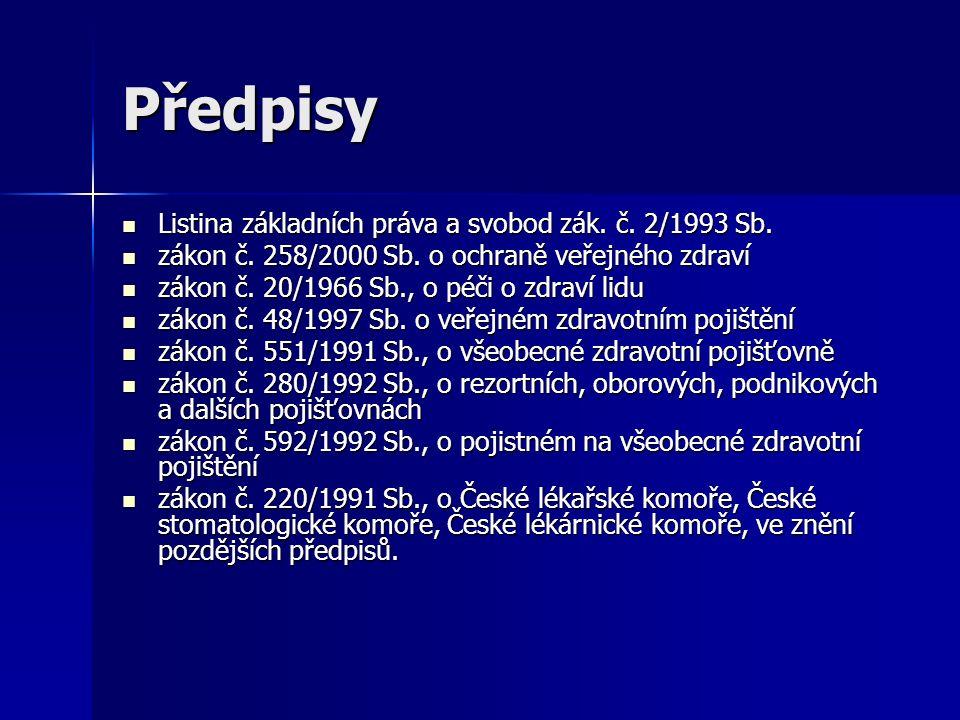 Předpisy Listina základních práva a svobod zák. č.