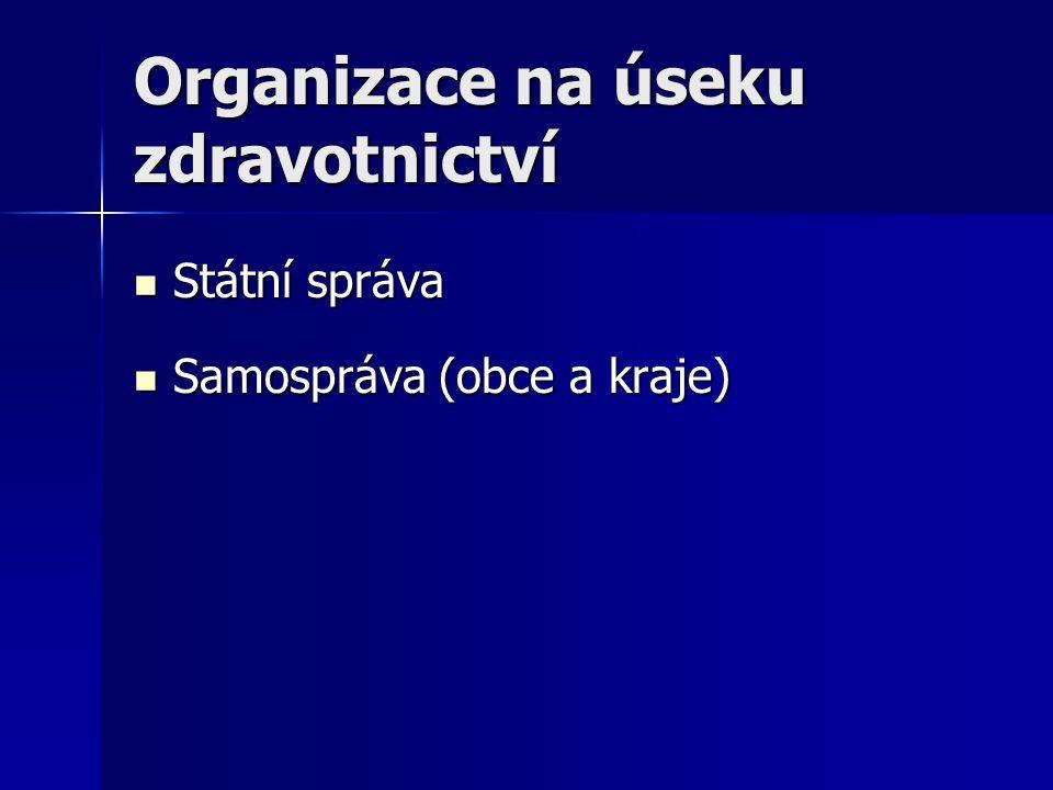 Organizace na úseku zdravotnictví Státní správa Státní správa Samospráva (obce a kraje) Samospráva (obce a kraje)