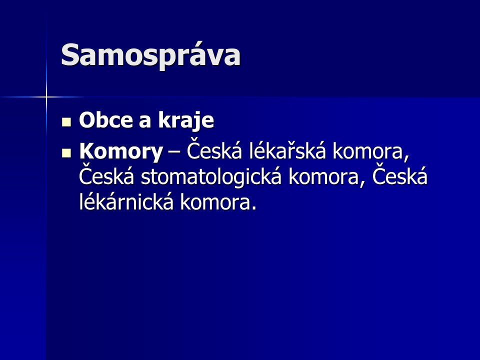 Samospráva Obce a kraje Obce a kraje Komory – Česká lékařská komora, Česká stomatologická komora, Česká lékárnická komora.