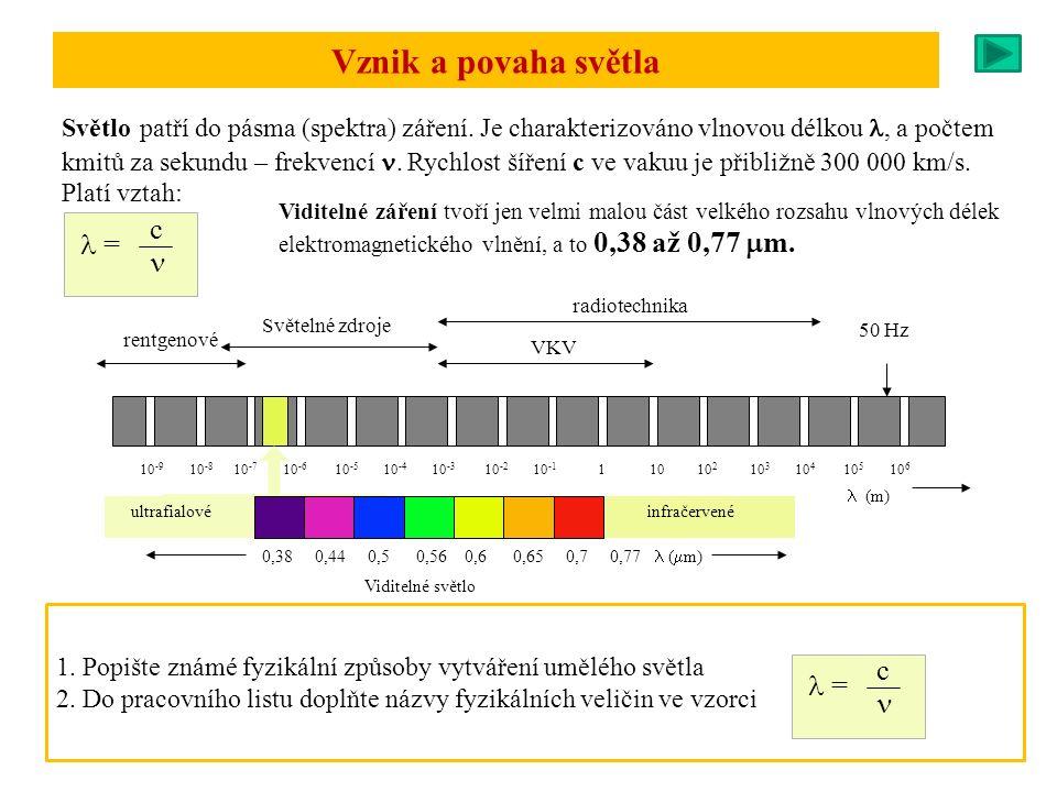 Vznik a povaha světla Světlo patří do pásma (spektra) záření.