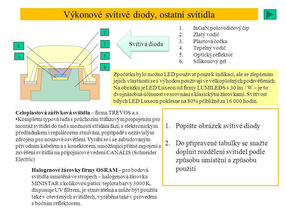 Výkonové svítivé diody, ostatní svítidla 1 2 3 4 5 6 1.InGaN polovodičový čip 2.Zlatý vodič 3.Plastová čočka 4.Tepelný vodič 5.Optický reflektor 6.Silikonový gel Zpočátku bylo možno LED používat pouze k indikaci, ale se zlepšením jejich vlastností se s výhodou používají ve velkoplošných podsvětleních.