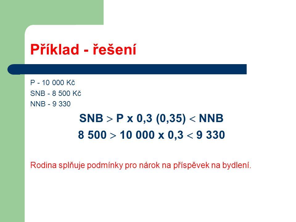 Příklad - řešení P - 10 000 Kč SNB - 8 500 Kč NNB - 9 330 SNB  P x 0,3 (0,35)  NNB 8 500  10 000 x 0,3  9 330 Rodina splňuje podmínky pro nárok na příspěvek na bydlení.