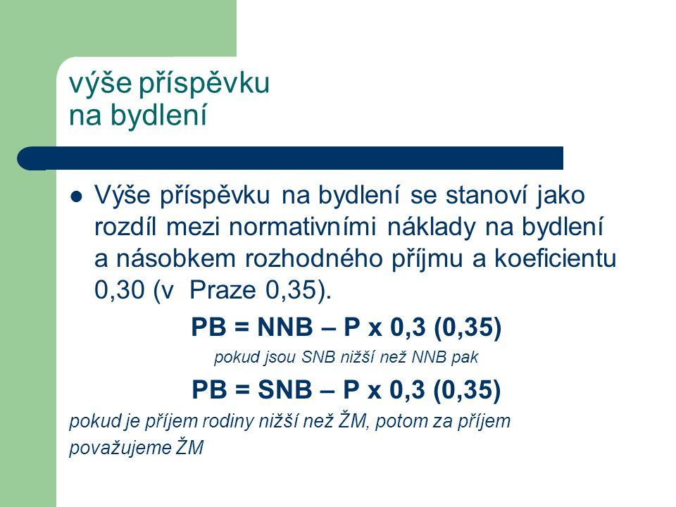 výše příspěvku na bydlení Výše příspěvku na bydlení se stanoví jako rozdíl mezi normativními náklady na bydlení a násobkem rozhodného příjmu a koeficientu 0,30 (v Praze 0,35).