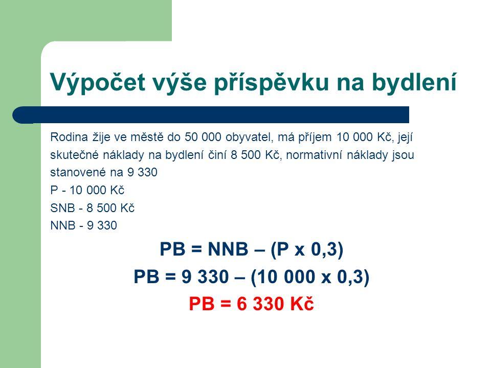 Výpočet výše příspěvku na bydlení Rodina žije ve městě do 50 000 obyvatel, má příjem 10 000 Kč, její skutečné náklady na bydlení činí 8 500 Kč, normativní náklady jsou stanovené na 9 330 P - 10 000 Kč SNB - 8 500 Kč NNB - 9 330 PB = NNB – (P x 0,3) PB = 9 330 – (10 000 x 0,3) PB = 6 330 Kč