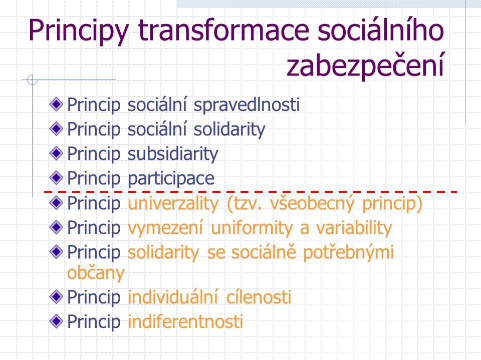 Princip sociální spravedlnosti Princip sociální solidarity Princip subsidiarity Princip participace Princip univerzality (tzv.
