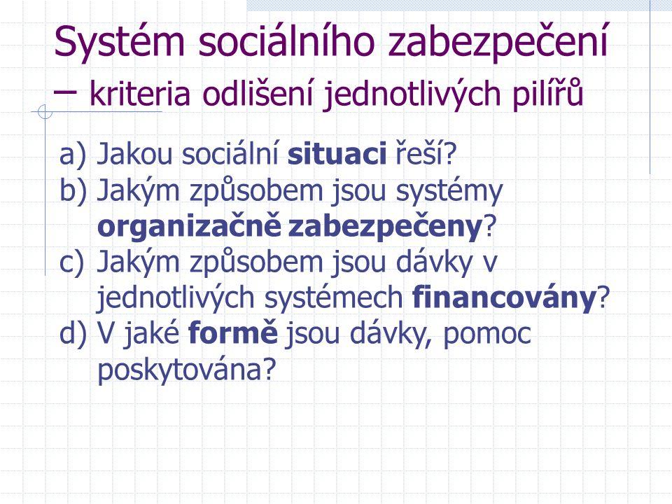 Systém sociálního zabezpečení – kriteria odlišení jednotlivých pilířů a)Jakou sociální situaci řeší.