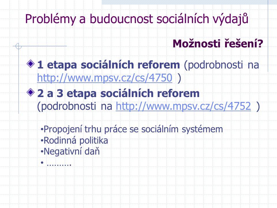 1 etapa sociálních reforem (podrobnosti na http://www.mpsv.cz/cs/4750 ) http://www.mpsv.cz/cs/4750 2 a 3 etapa sociálních reforem (podrobnosti na http://www.mpsv.cz/cs/4752 )http://www.mpsv.cz/cs/4752 Propojení trhu práce se sociálním systémem Rodinná politika Negativní daň ……….
