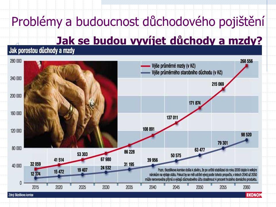 Problémy a budoucnost důchodového pojištění Jak se budou vyvíjet důchody a mzdy