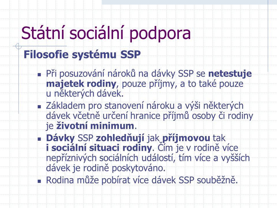 Státní sociální podpora Filosofie systému SSP Při posuzování nároků na dávky SSP se netestuje majetek rodiny, pouze příjmy, a to také pouze u některých dávek.