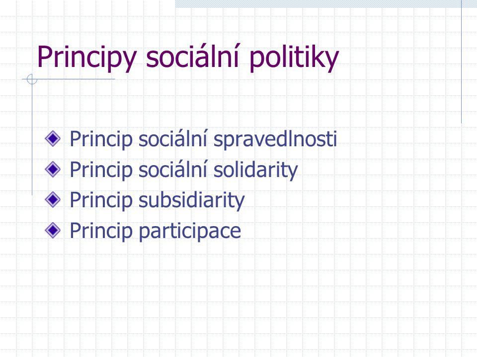 Principy sociální politiky Princip sociální spravedlnosti Princip sociální solidarity Princip subsidiarity Princip participace