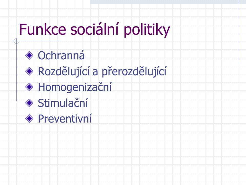 Funkce sociální politiky Ochranná Rozdělující a přerozdělující Homogenizační Stimulační Preventivní