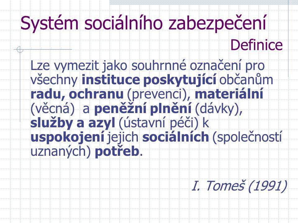 Systém sociálního zabezpečení Definice Lze vymezit jako souhrnné označení pro všechny instituce poskytující občanům radu, ochranu (prevenci), materiální (věcná) a peněžní plnění (dávky), služby a azyl (ústavní péči) k uspokojení jejich sociálních (společností uznaných) potřeb.