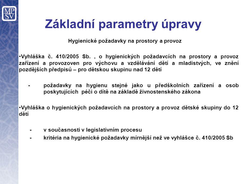 Základní parametry úpravy Hygienické požadavky na prostory a provoz Vyhláška č.