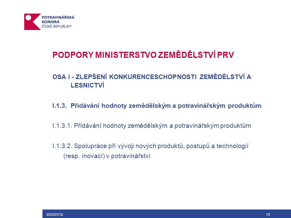 9/20/201611 PODPORY MINISTERSTVO ZEMĚDĚLSTVÍ PRV I.1.3.1.