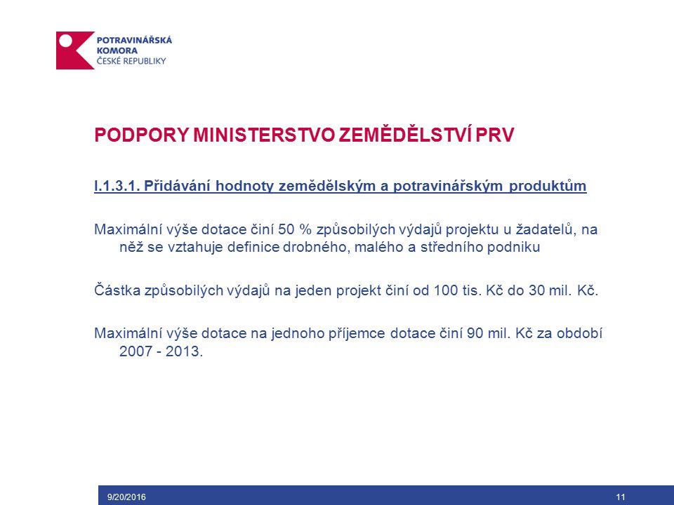 9/20/201612 PODPORY MINISTERSTVO ZEMĚDĚLSTVÍ PRV I.1.3.2.
