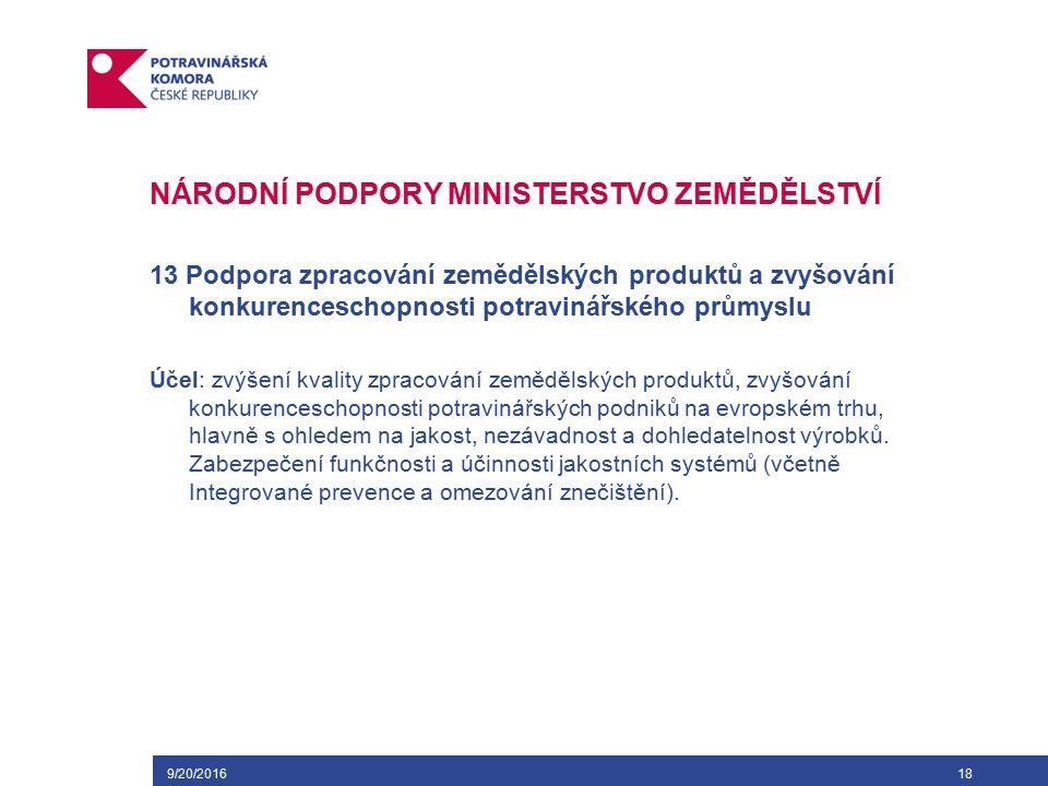 9/20/201619 NÁRODNÍ PODPORY MINISTERSTVO ZEMĚDĚLSTVÍ Subjekt: výrobce potravin podle zákona č.