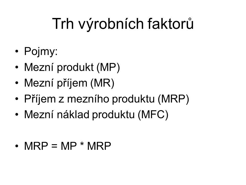 Trh výrobních faktorů Pojmy: Mezní produkt (MP) Mezní příjem (MR) Příjem z mezního produktu (MRP) Mezní náklad produktu (MFC) MRP = MP * MRP