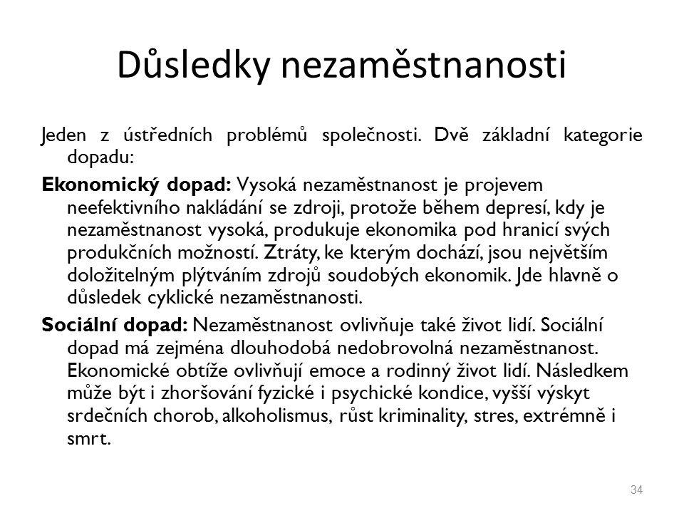 Důsledky nezaměstnanosti Jeden z ústředních problémů společnosti.