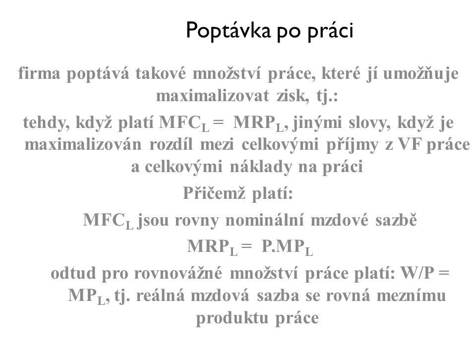 Poptávka po práci firma poptává takové množství práce, které jí umožňuje maximalizovat zisk, tj.: tehdy, když platí MFC L = MRP L, jinými slovy, když je maximalizován rozdíl mezi celkovými příjmy z VF práce a celkovými náklady na práci Přičemž platí: MFC L jsou rovny nominální mzdové sazbě MRP L = P.MP L odtud pro rovnovážné množství práce platí: W/P = MP L, tj.