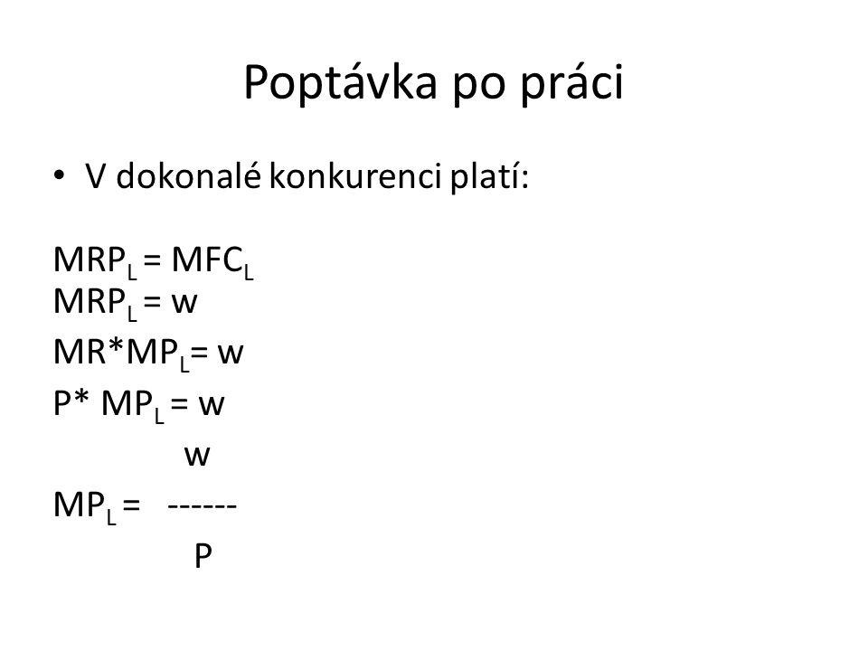 Poptávka po práci V dokonalé konkurenci platí: MRP L = MFC L MRP L = w MR*MP L = w P* MP L = w w MP L = ------ P