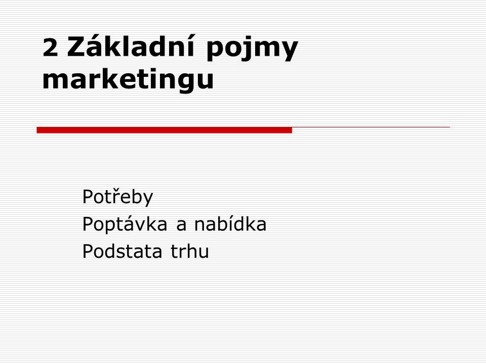2 Základní pojmy marketingu Potřeby Poptávka a nabídka Podstata trhu