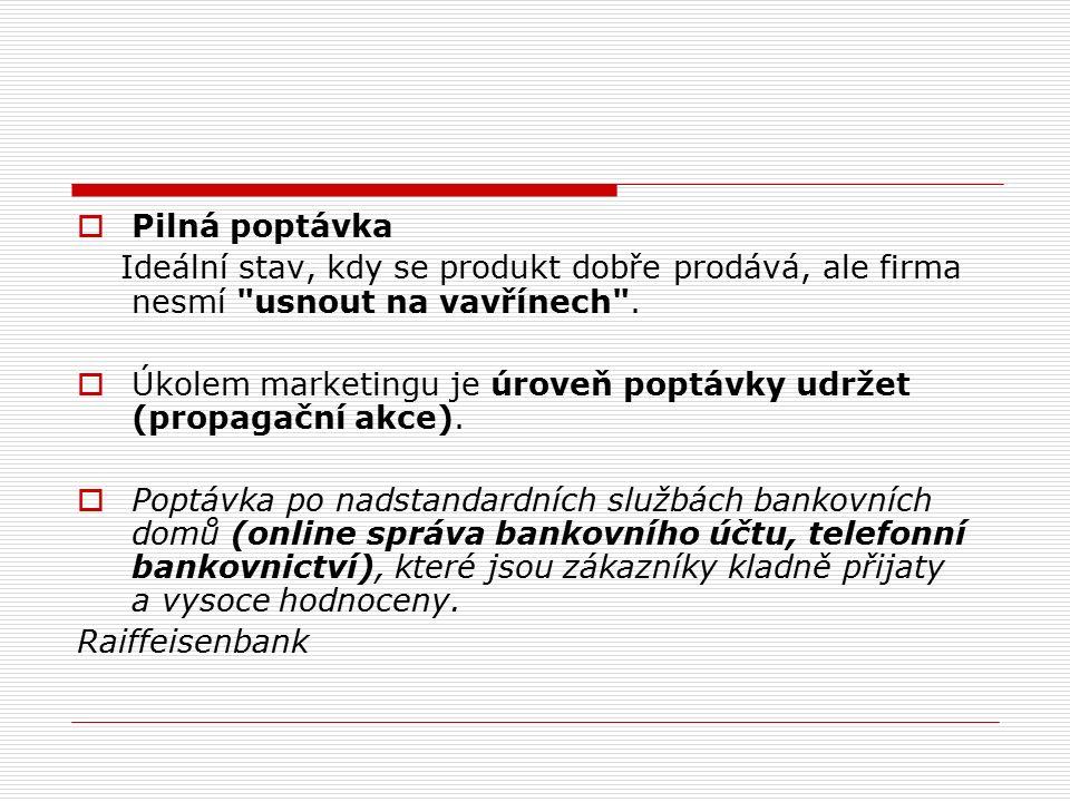  Pilná poptávka Ideální stav, kdy se produkt dobře prodává, ale firma nesmí