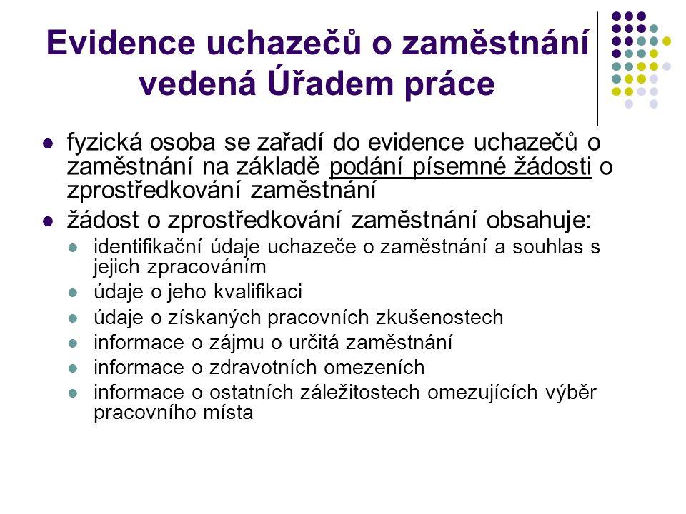 Evidence uchazečů o zaměstnání vedená Úřadem práce fyzická osoba se zařadí do evidence uchazečů o zaměstnání na základě podání písemné žádosti o zpros
