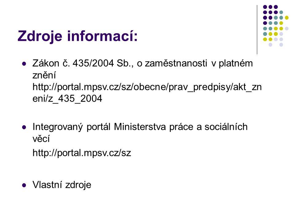 Zdroje informací: Zákon č. 435/2004 Sb., o zaměstnanosti v platném znění http://portal.mpsv.cz/sz/obecne/prav_predpisy/akt_zn eni/z_435_2004 Integrova